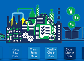 inProcess Data Factory curates data to yield consistent, governed results