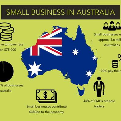 Australia's 2020 micro-business boom
