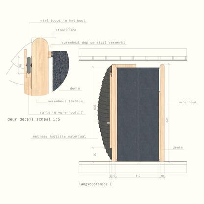 paskamer boekje denim wand en deur detail van Frederieke