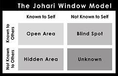 Johari-Model.jpg