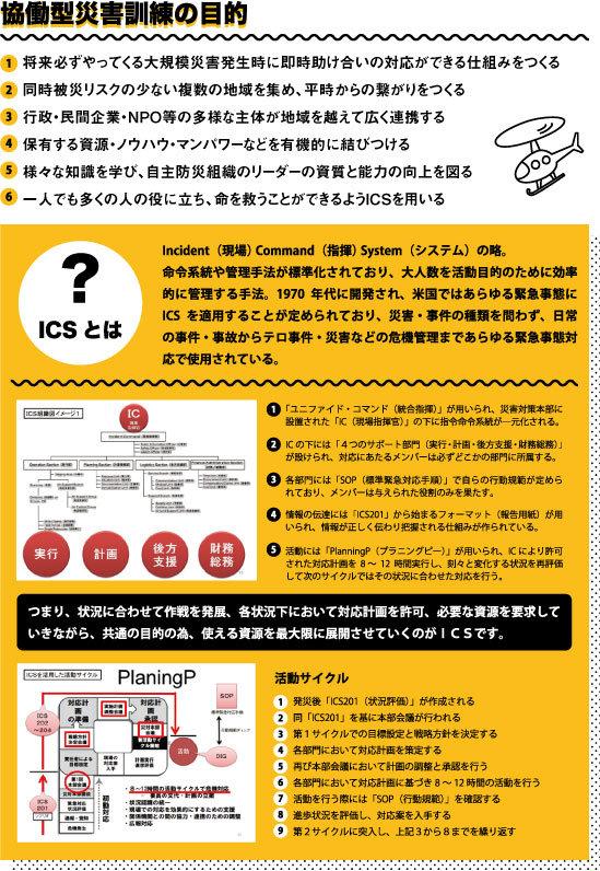 CDT2021パンフA3naka.jpg