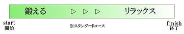 topABM開始から終了.jpg