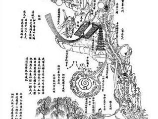 飯縄法の奥義について