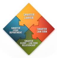 Smarter Law - Puzzle Pieces