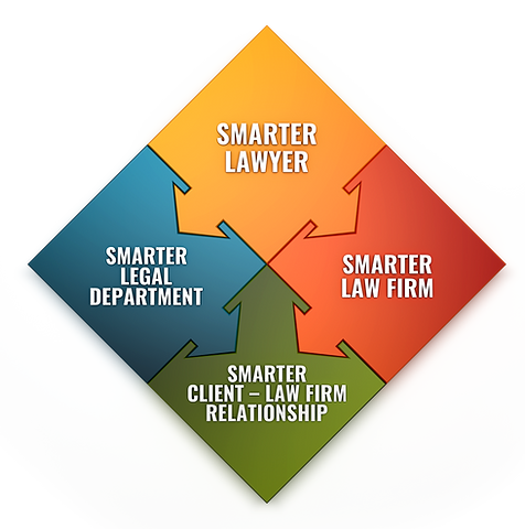 Smarter Law - Puzzle Pieces