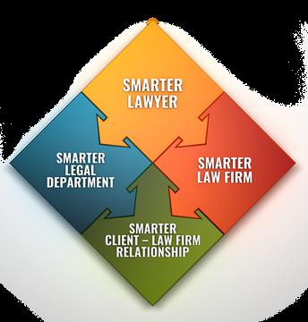 Smarter Law Puzzle Pieces