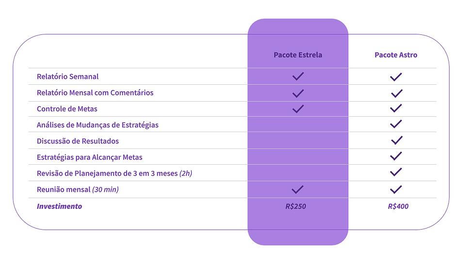 Pacote Essencial Herbig - Fernanda (1).p