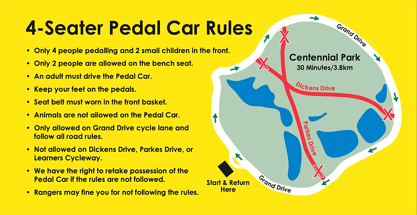 4-Seater Rules.png