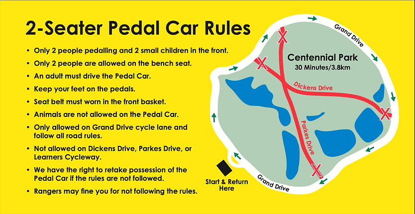 2-Seater Rules.png