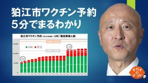 【ギカイのマコト第11回 ワクチン接種 狛江市はLINEが効奏】(4′59秒)