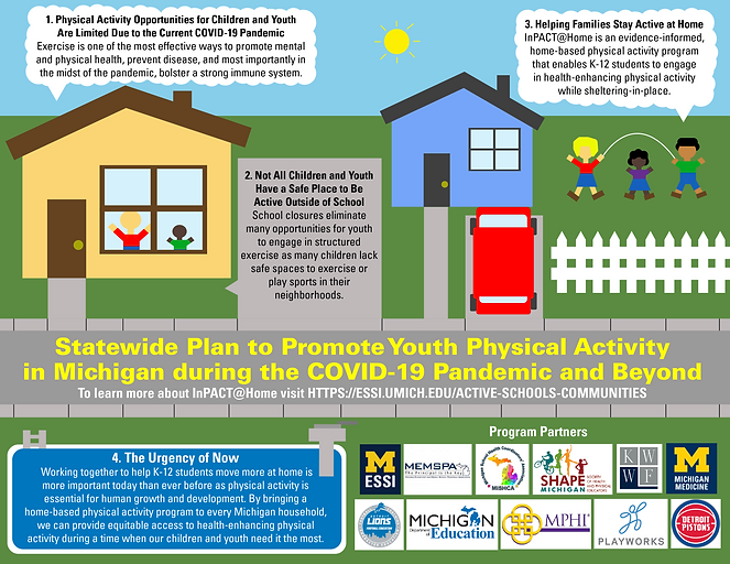 Statewide Plan to Promote Youth Physical