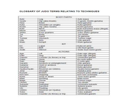 Glossary of terms!