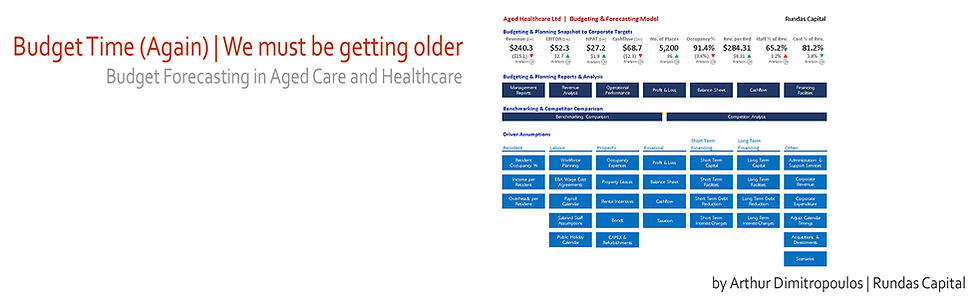 article-budget-aged-health-care-980x300.