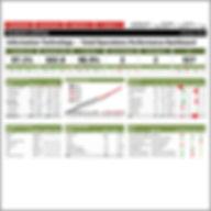 article-cio-it-dashboard-320x320.jpg