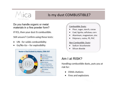 Mica Spark Sheet 1 - Is my dust COMBUSTIBLE?