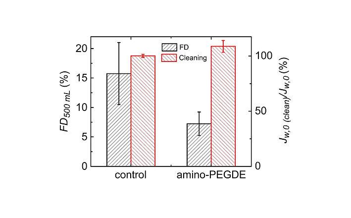 amino_pegde.jpg