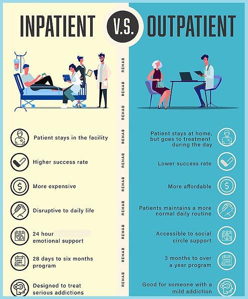 Inpatient vs Outpatient.jpg