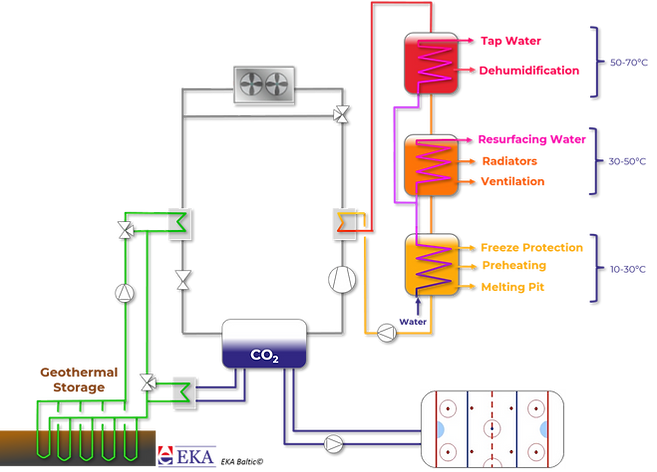 CO2 heat recovery concept.png