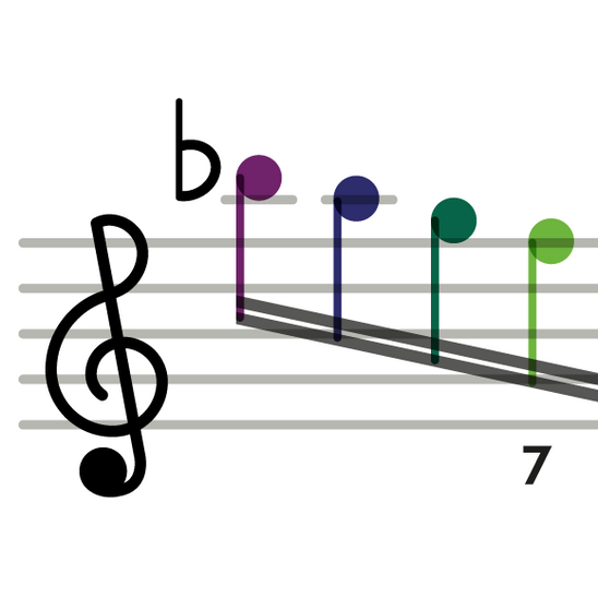 Open Orchestras notation extract