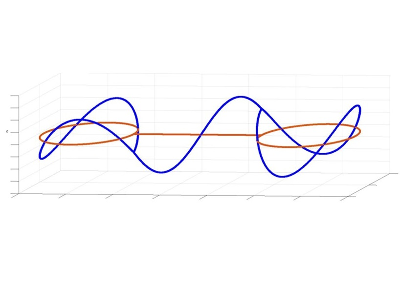 An eigenfunction on a graph