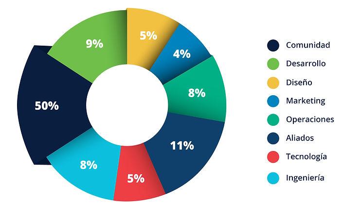 Gráfico.jpg