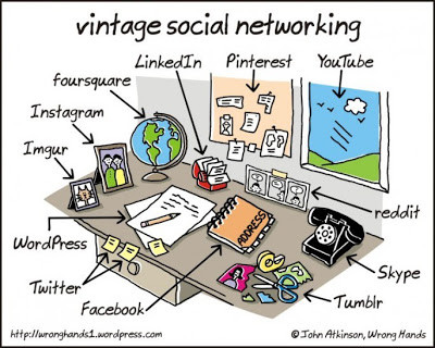 Old School Social Media