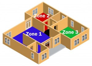 The Benefits of Zoned Heating