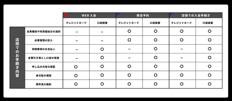 WEB入会解説図2.png