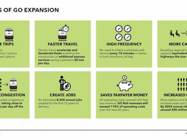 GO Expansion Program - Upgrades to King City GO Station