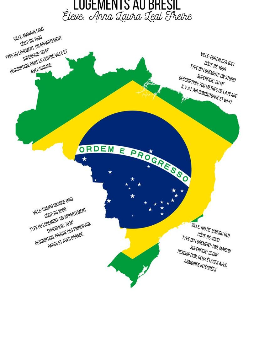 LOGEMENTS AU BRESIL
