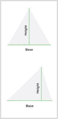 Compost Calculators Shapes - Triangle.jp