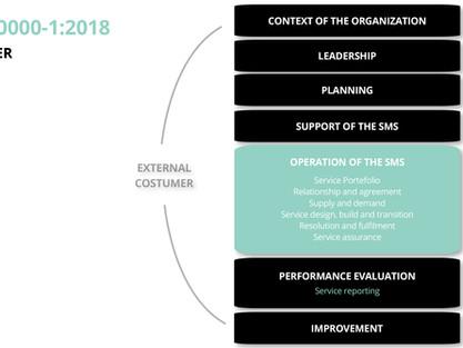 ISO/IEC 20000-1:2018 já foi publicada!