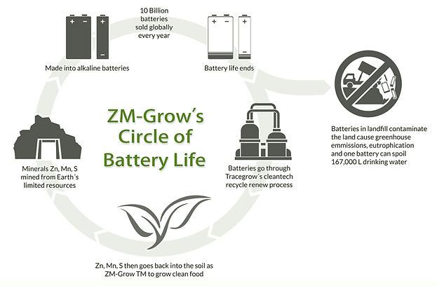 Circle-of-battery-life.jpg