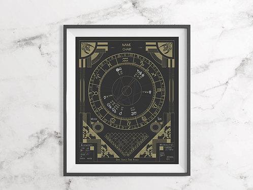 Astrology Chart - Gold