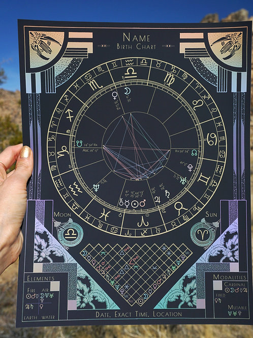 Astrology Chart - Transcend