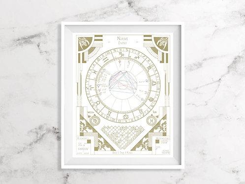 Astrology Chart - Illumine