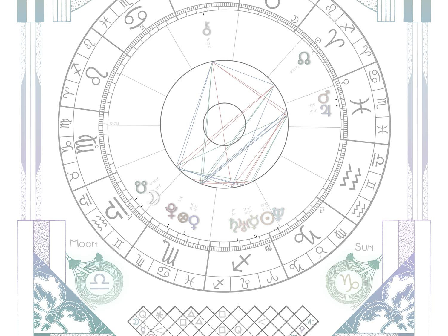 Vedic birth chart calculator image collections free any chart examples astrology vedic birth chart choice image free any chart examples free birth chart astrology images free nvjuhfo Images