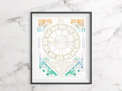 Astrology Chart - White