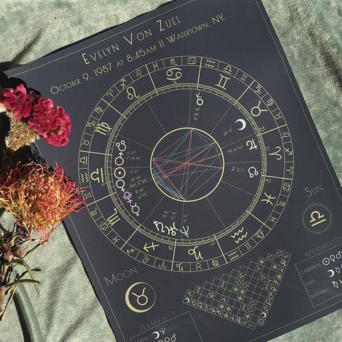 Astrology Chart - Minimal