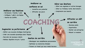 coaching de carrière, améliorer ses relations, augmenter sa performance, gérer ses émotions, affronter un défi