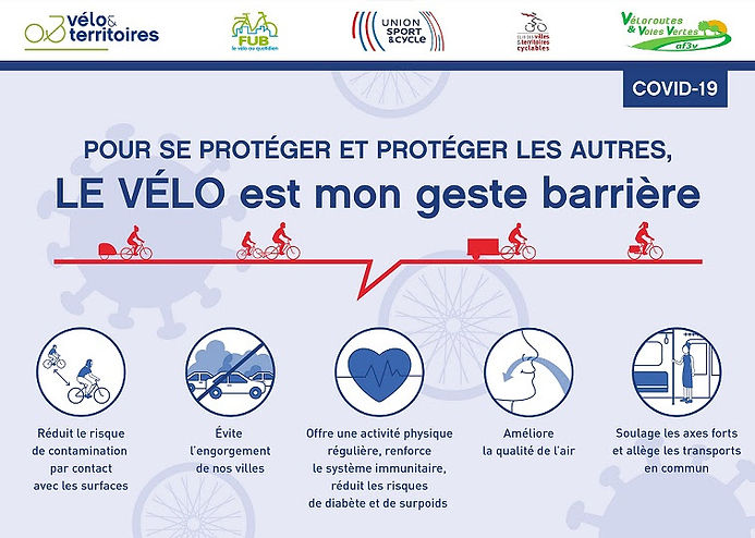 Vélo geste barrière