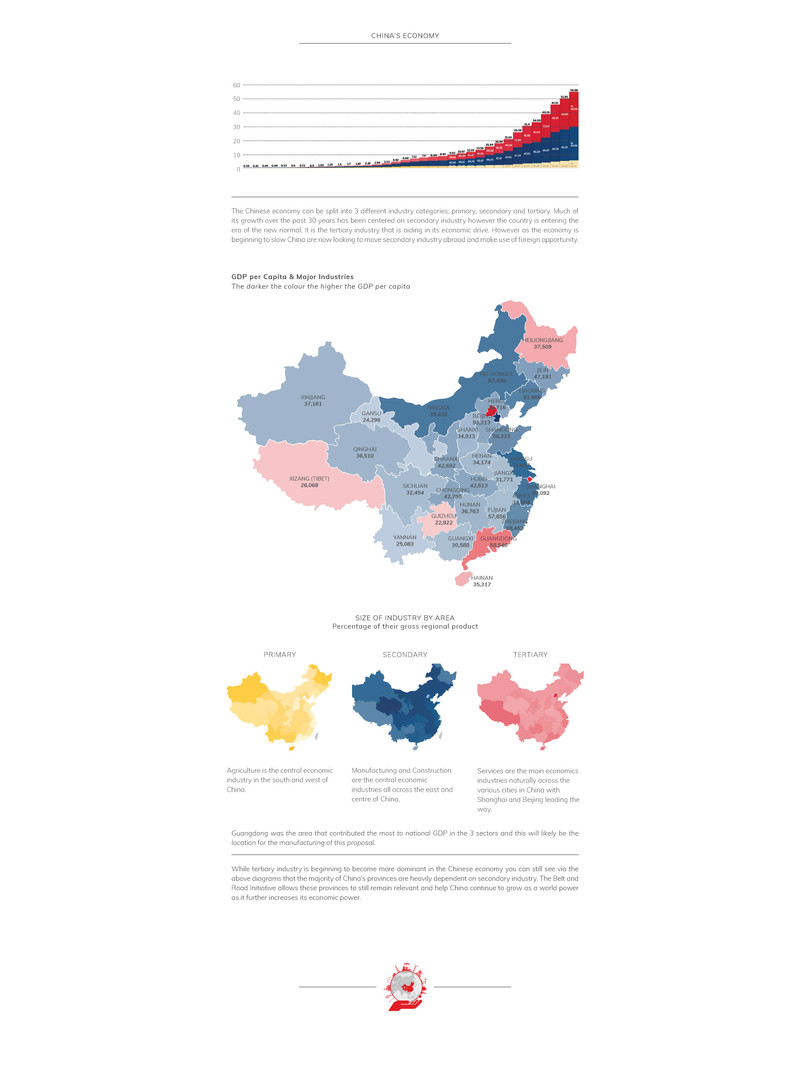 China_CH01_Research_2020