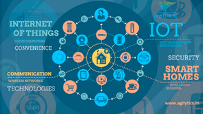 IoT Algorithms and APIs