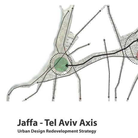 Jaffa - Tel Aviv Axis