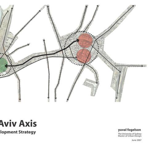 jaffa Tel Aviv axis