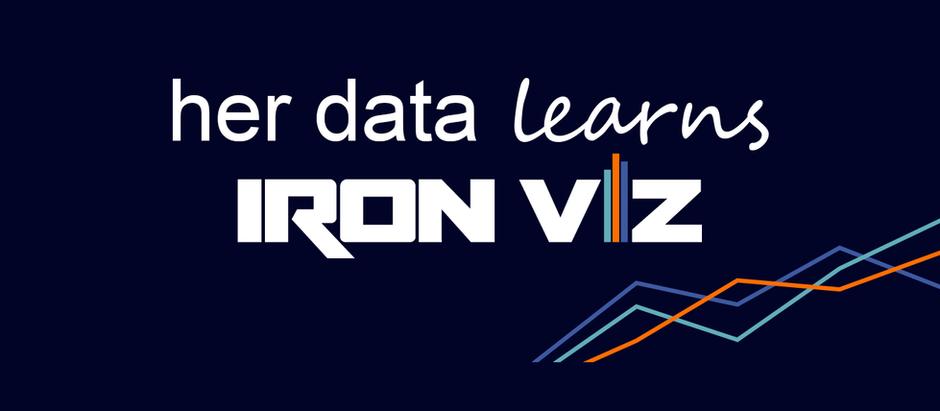 HER DATA LEARNS: IRON VIZ