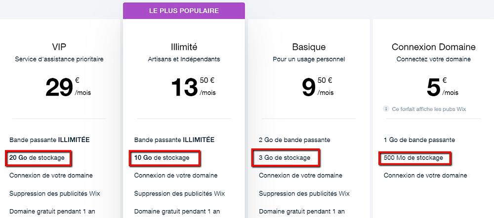 prix et tarif wix