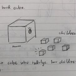 Assignment 3 : Curious Cube Idea