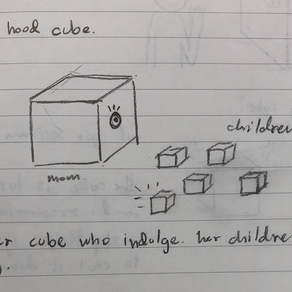 Assignment 3 : Curious Cube Idea