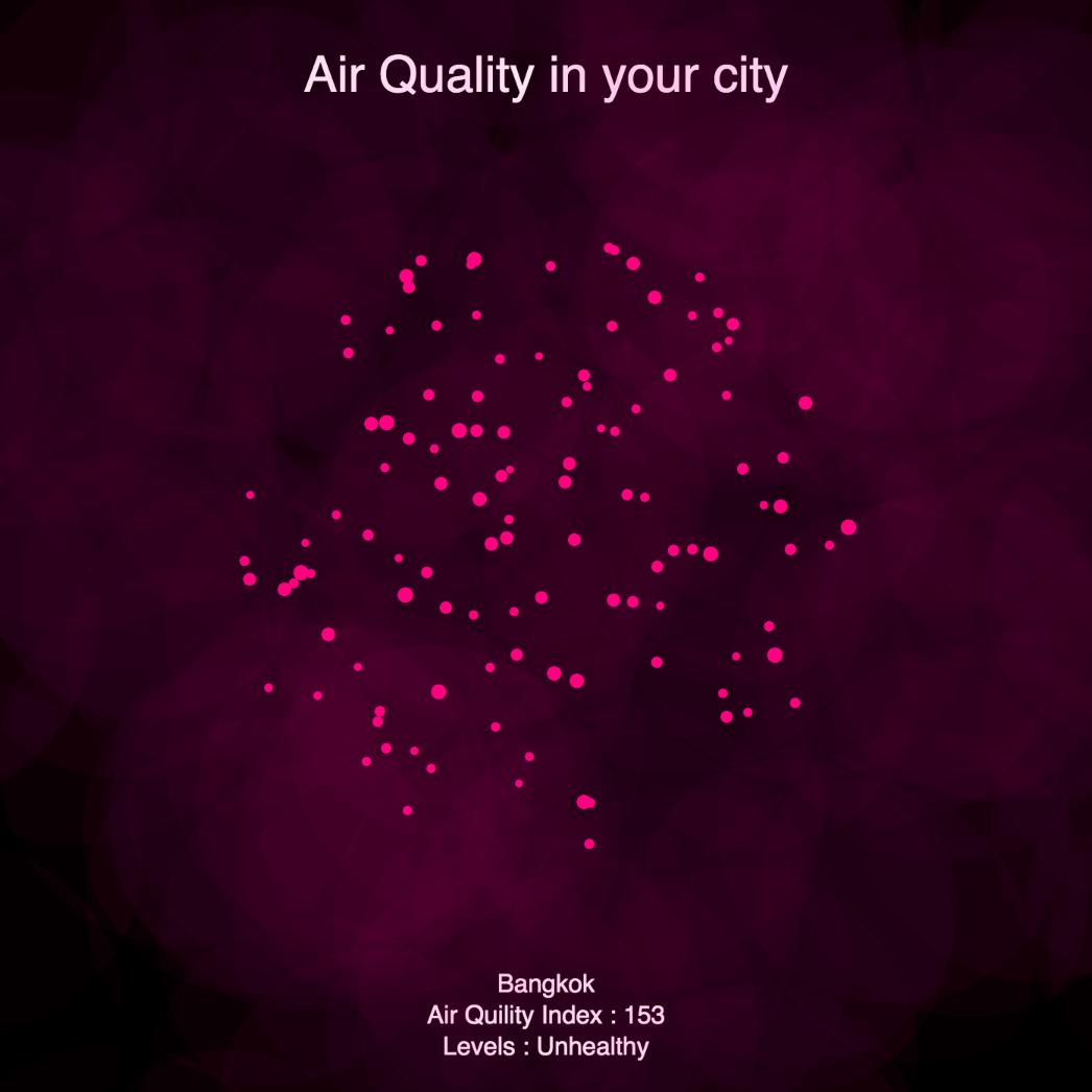 AQI Data Visualization